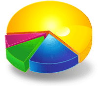 Regina Real Estate Statstics