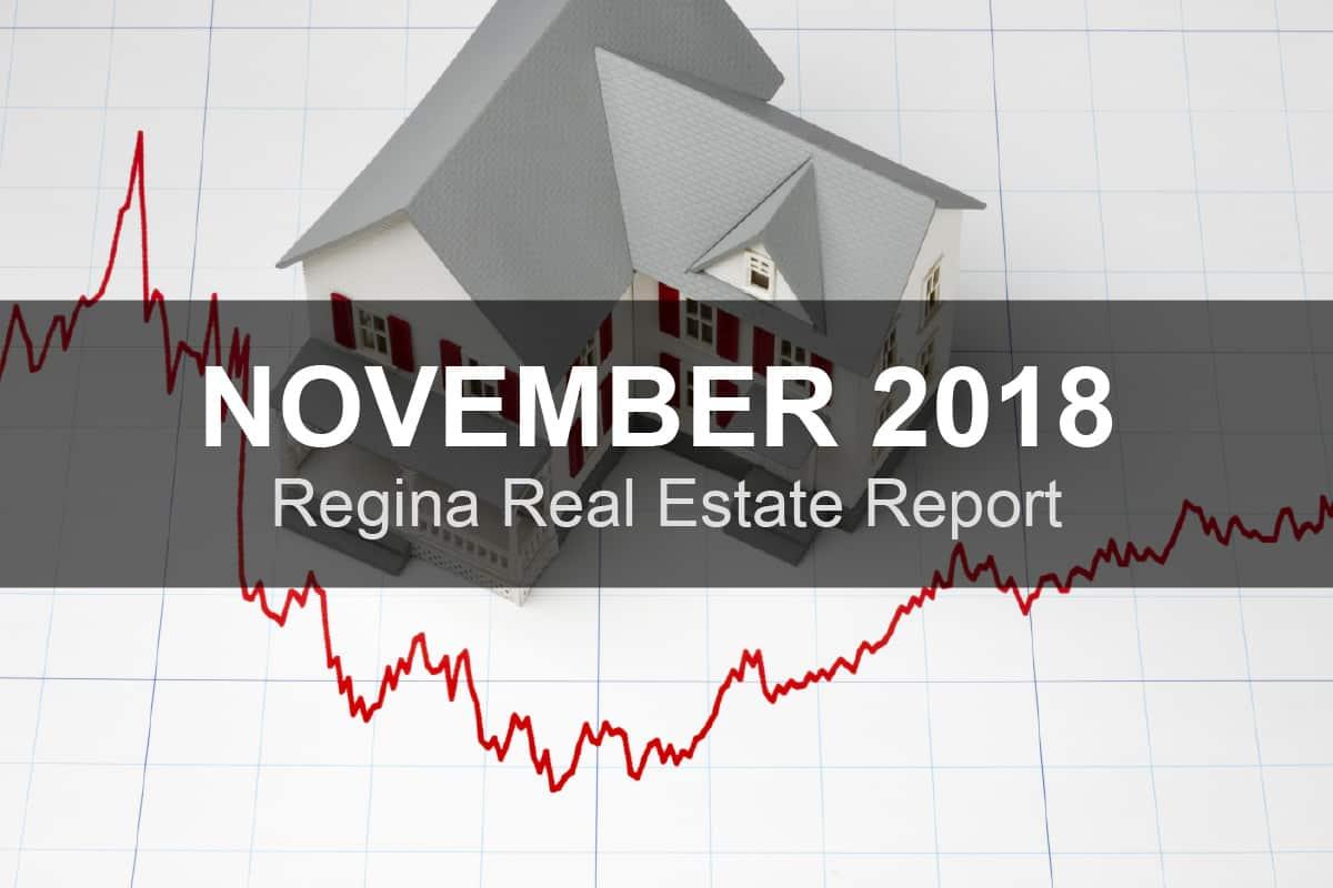 Regina Real Estate Report November 2018