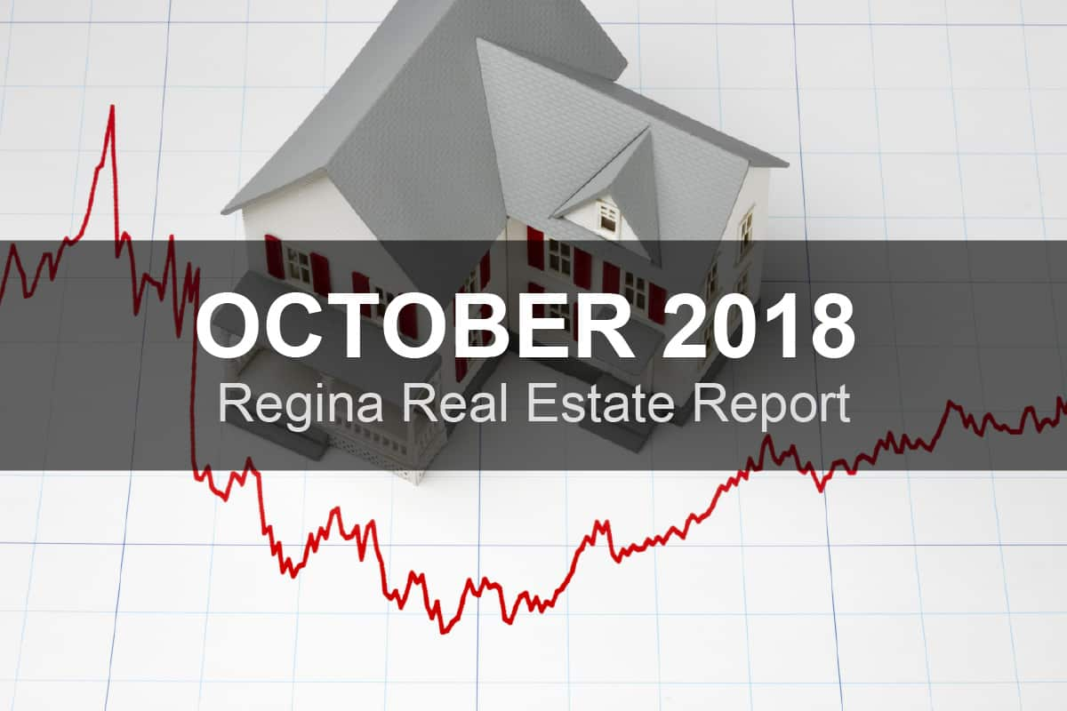 Regina Real Estate Report October 2018